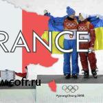 В Киеве не поняли объятий украинского олимпийского чемпиона с россиянином